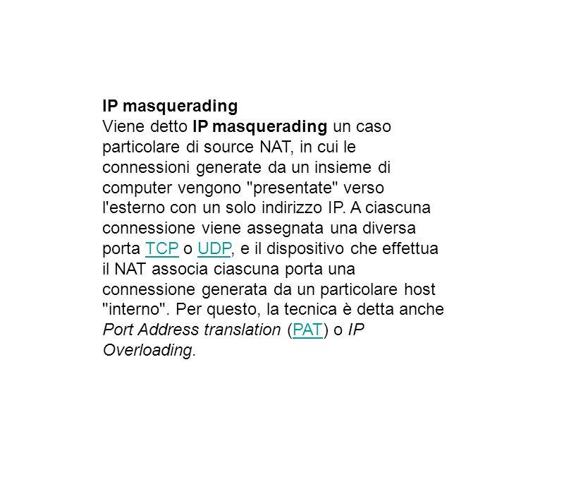 IP masquerading