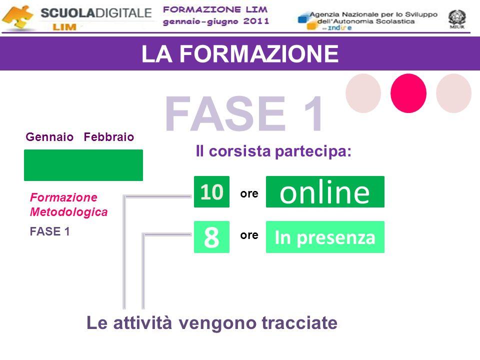 FASE 1 online 8 LA FORMAZIONE 10 In presenza