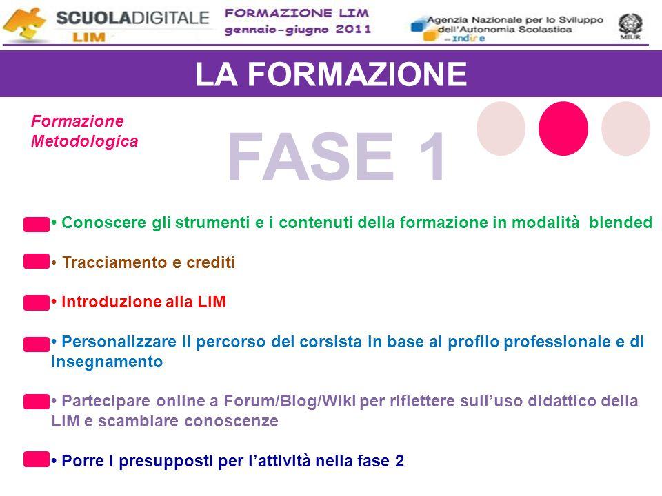 FASE 1 LA FORMAZIONE Formazione Metodologica