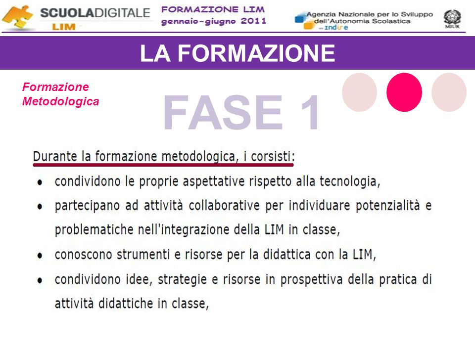 LA FORMAZIONE Formazione Metodologica FASE 1