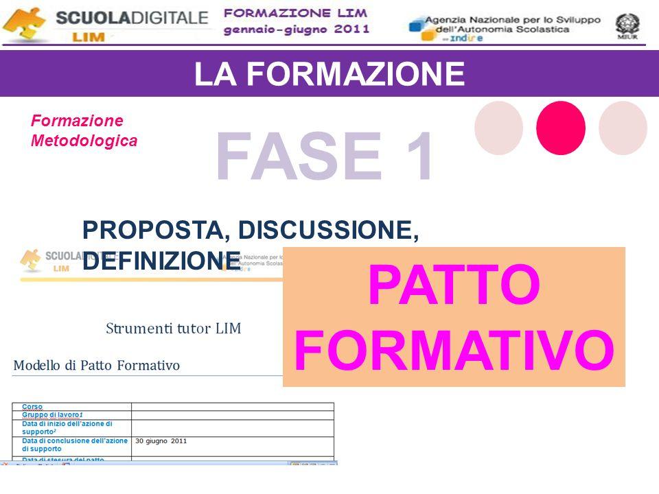 FASE 1 PATTO FORMATIVO LA FORMAZIONE