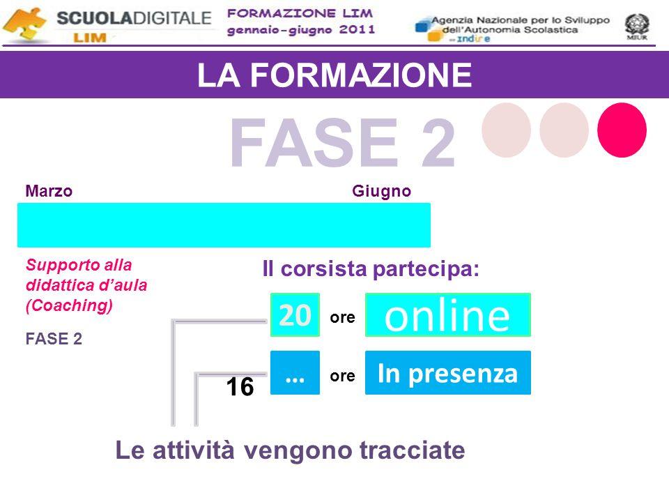 FASE 2 online LA FORMAZIONE 20 … In presenza 16