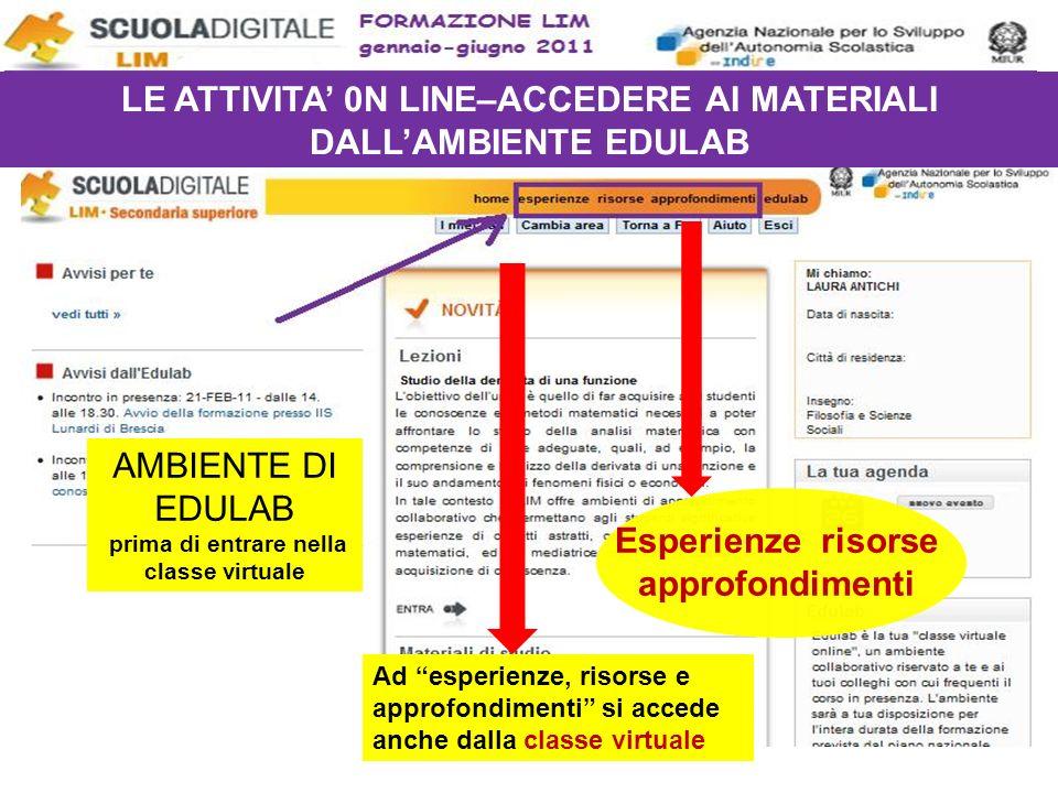 LE ATTIVITA' 0N LINE–ACCEDERE AI MATERIALI DALL'AMBIENTE EDULAB