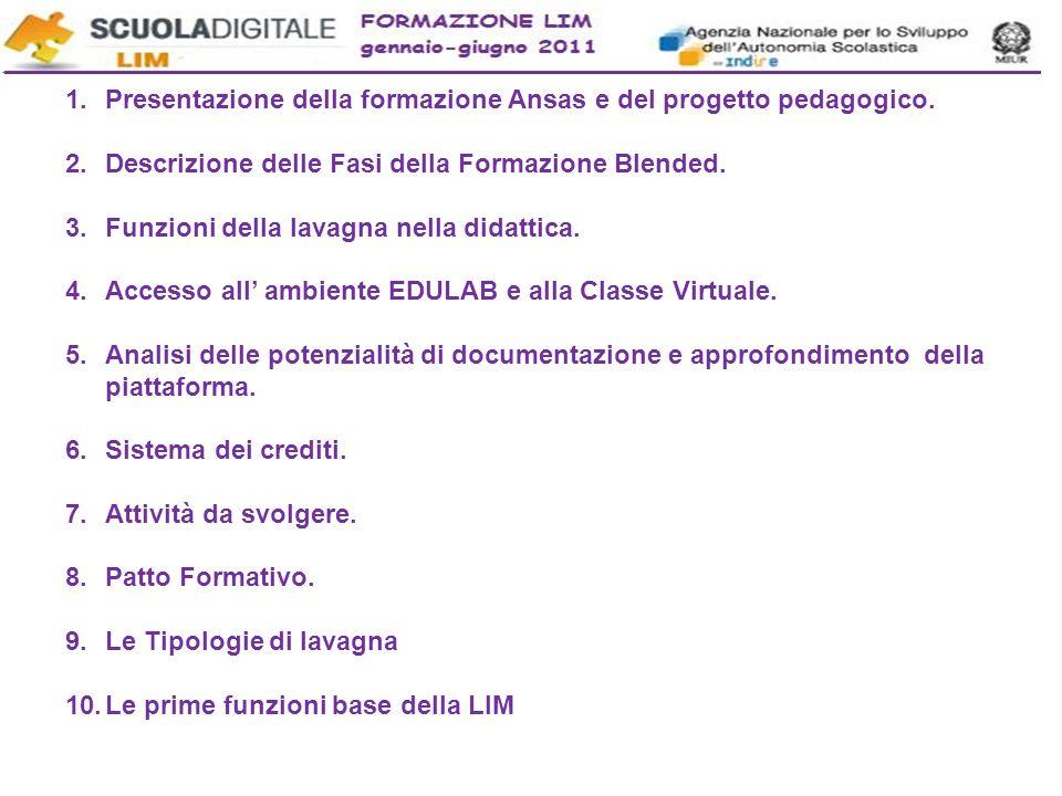 Presentazione della formazione Ansas e del progetto pedagogico.