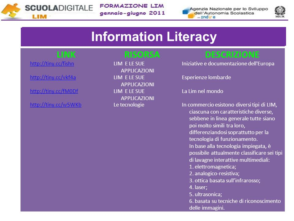 Information Literacy Information Literacy