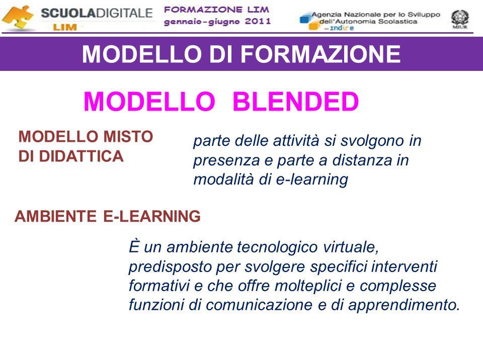 MODELLO BLENDED MODELLO DI FORMAZIONE MODELLO MISTO DI DIDATTICA