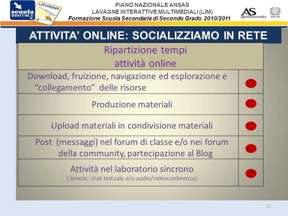 ATTIVITA' ONLINE: SOCIALIZZIAMO IN RETE
