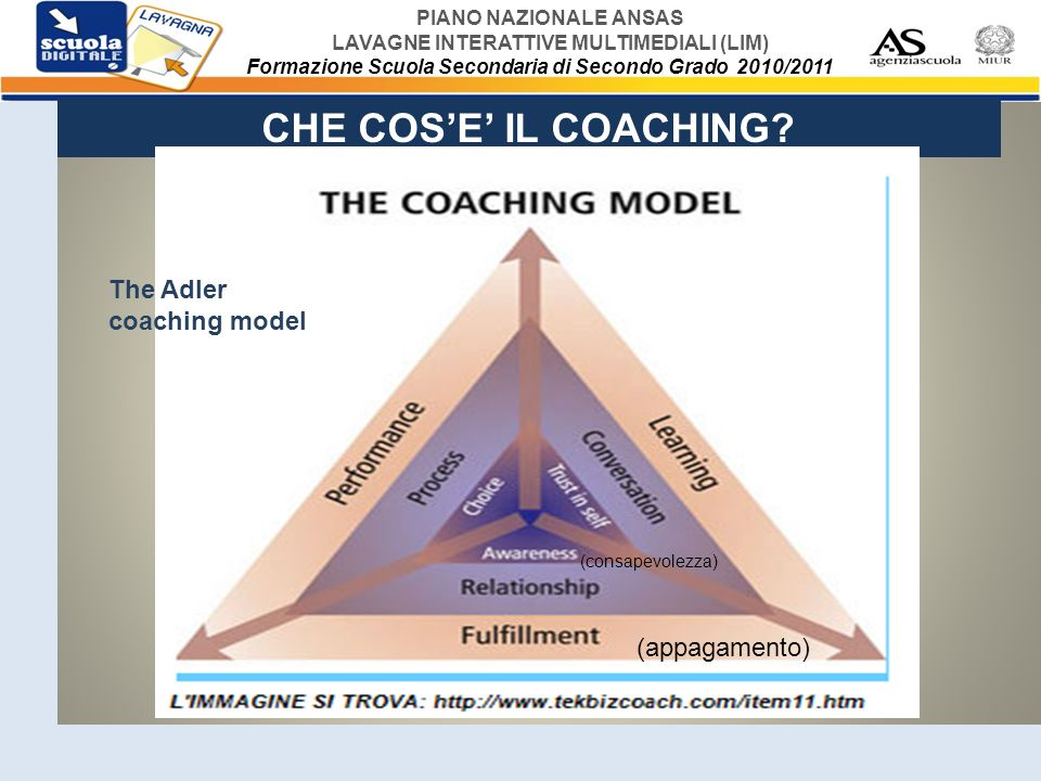 CHE COS'E' IL COACHING The Adler coaching model (appagamento)