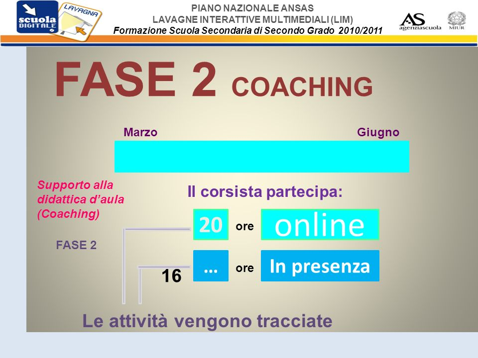 FASE 2 COACHING online 20 … In presenza 16