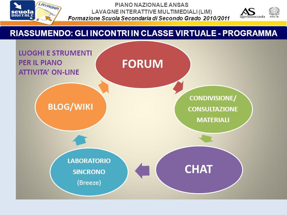 RIASSUMENDO: GLI INCONTRI IN CLASSE VIRTUALE - PROGRAMMA