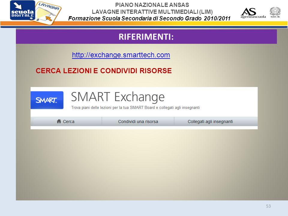 RIFERIMENTI: http://exchange.smarttech.com