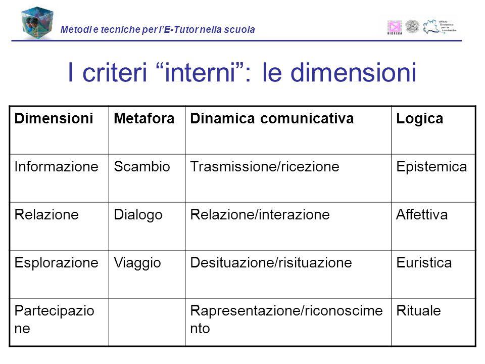 I criteri interni : le dimensioni