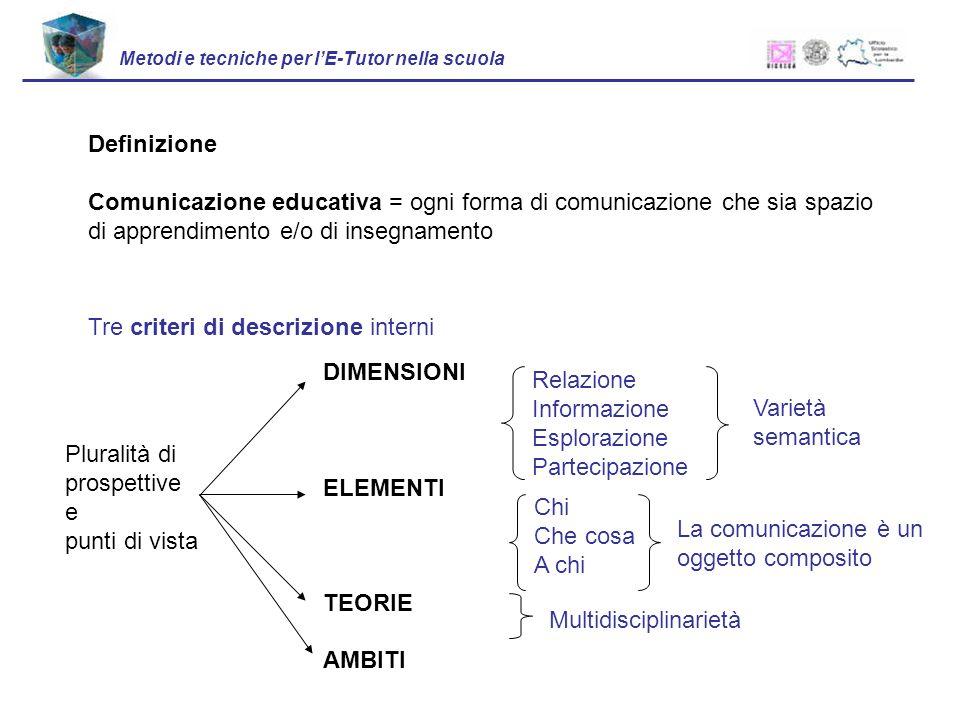 Comunicazione educativa = ogni forma di comunicazione che sia spazio