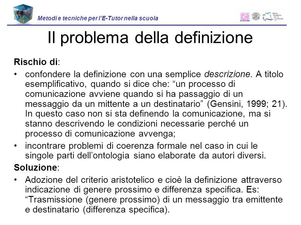 Il problema della definizione