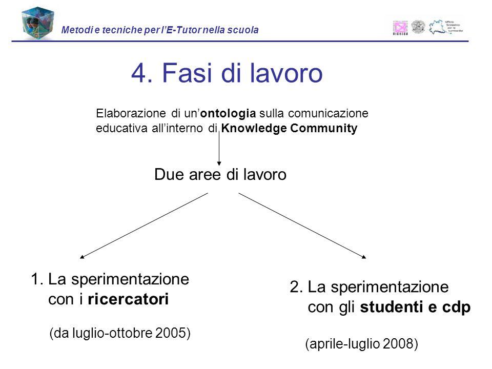 4. Fasi di lavoro Due aree di lavoro 1. La sperimentazione