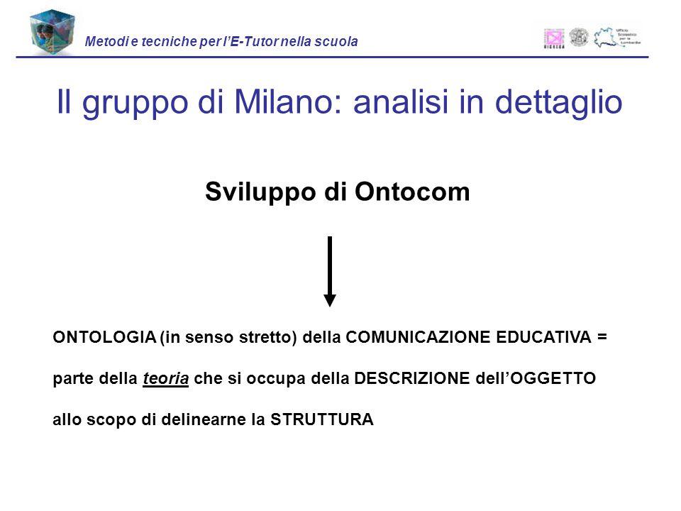 Il gruppo di Milano: analisi in dettaglio