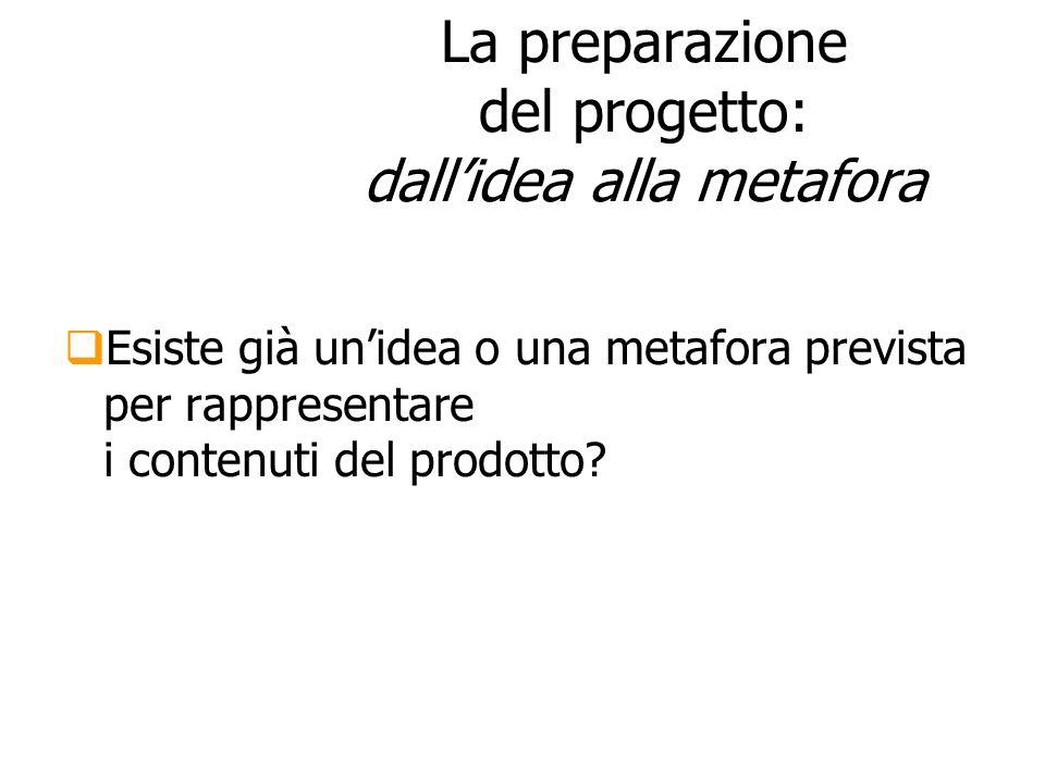 La preparazione del progetto: dall'idea alla metafora
