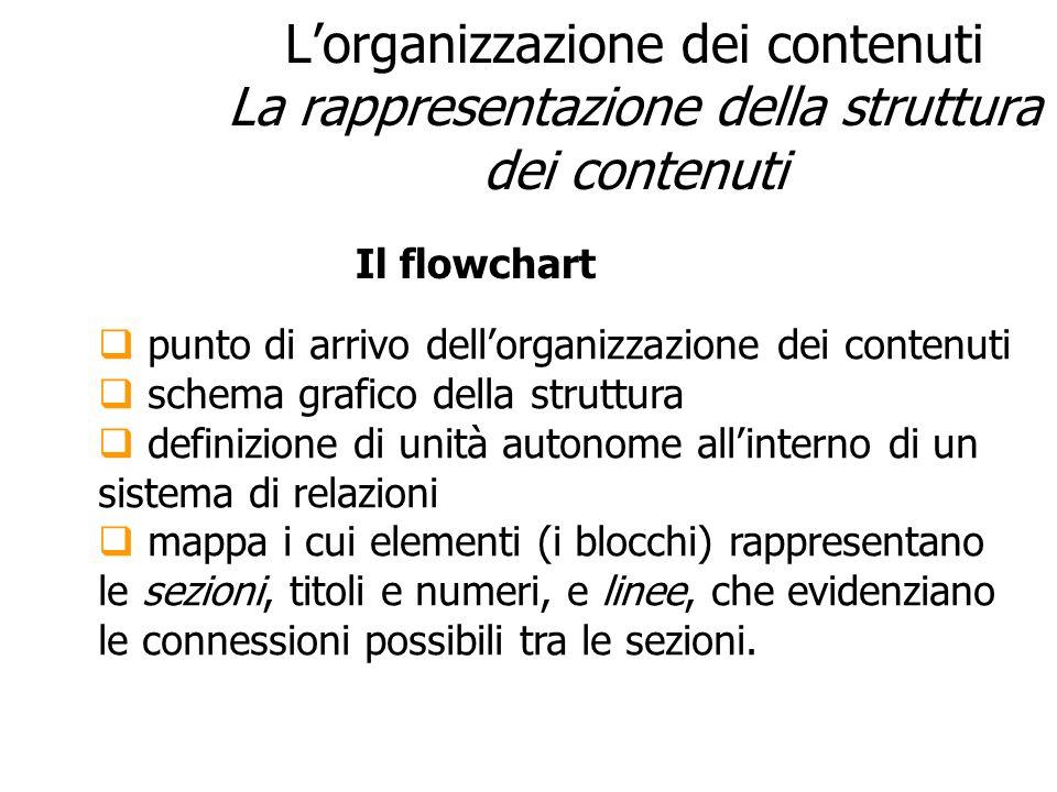 27/03/2017 L'organizzazione dei contenuti La rappresentazione della struttura dei contenuti. Il flowchart.