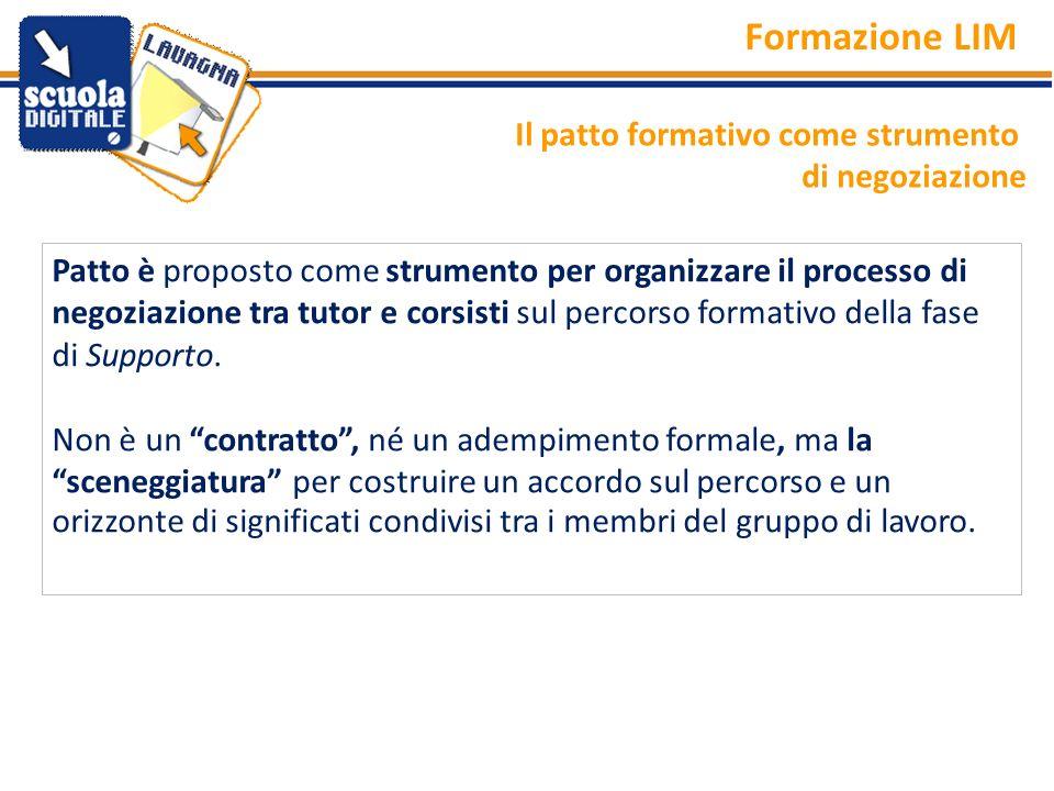 Formazione LIM Il patto formativo come strumento di negoziazione