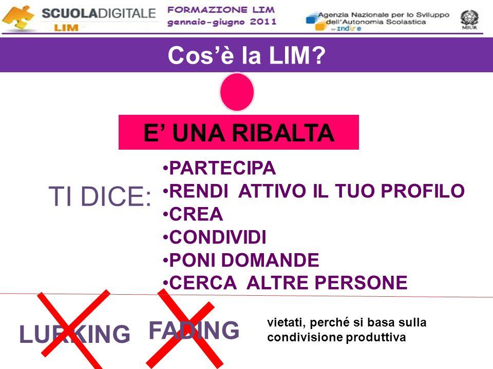 TI DICE: Cos'è la LIM E' UNA RIBALTA FADING LURKING PARTECIPA