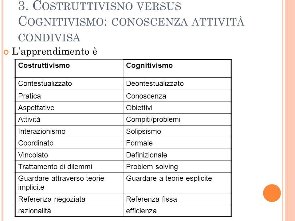 3. Costruttivisno versus Cognitivismo: conoscenza attività condivisa