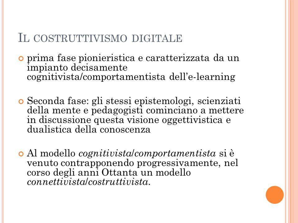 Il costruttivismo digitale