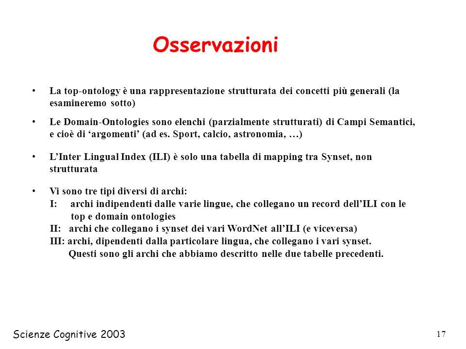 Osservazioni La top-ontology è una rappresentazione strutturata dei concetti più generali (la esamineremo sotto)