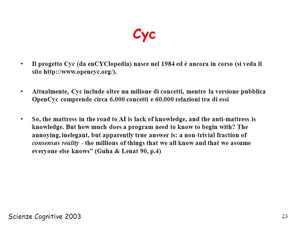 Cyc Il progetto Cyc (da enCYClopedia) nasce nel 1984 ed è ancora in corso (si veda il sito http://www.opencyc.org/).