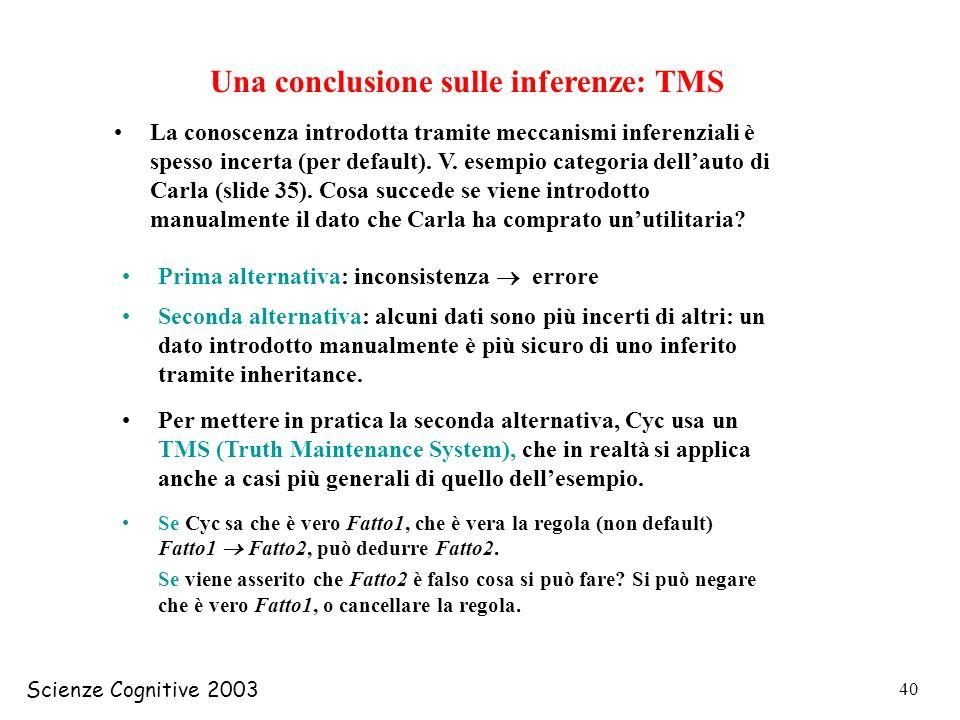 Una conclusione sulle inferenze: TMS