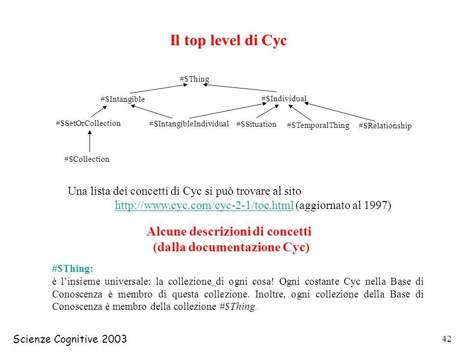 Il top level di Cyc Alcune descrizioni di concetti