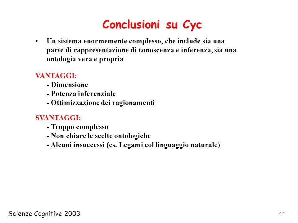 Conclusioni su Cyc