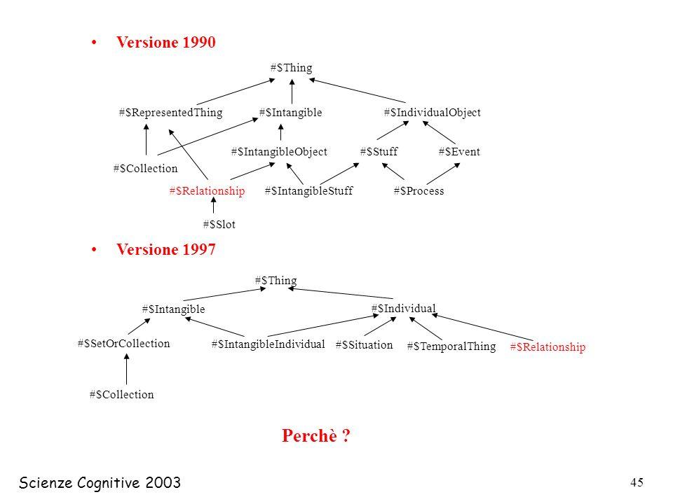 Perchè Versione 1990 Versione 1997 Scienze Cognitive 2003 #$Thing