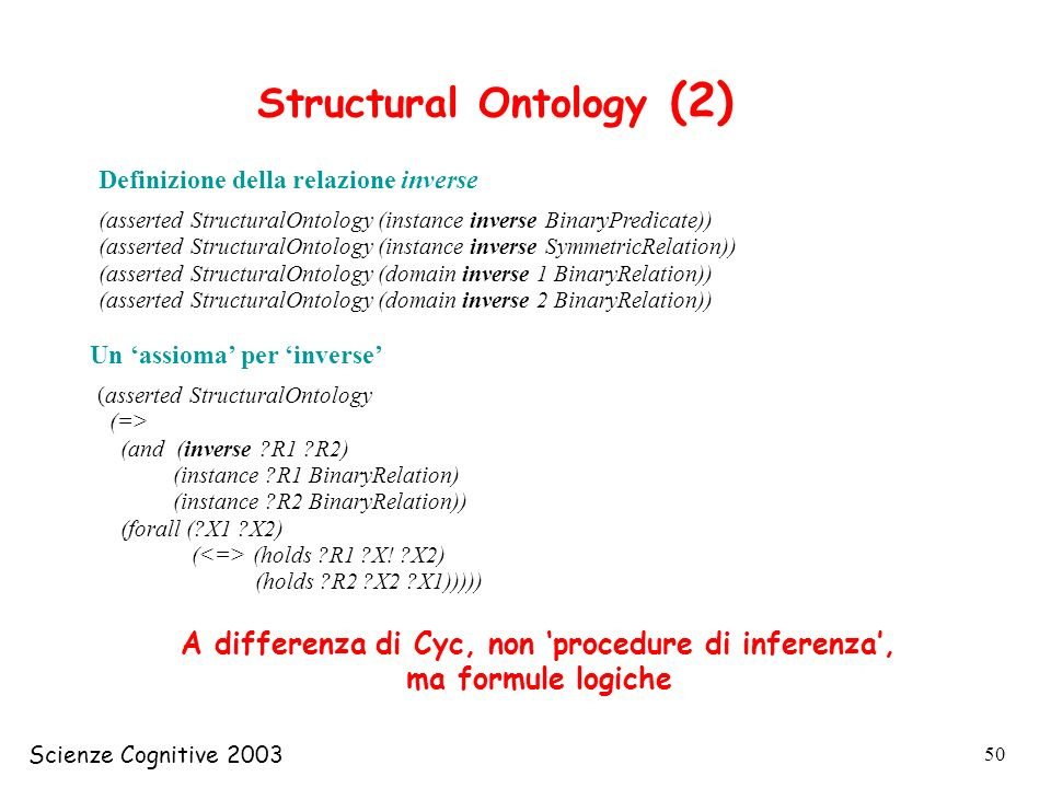 Structural Ontology (2)