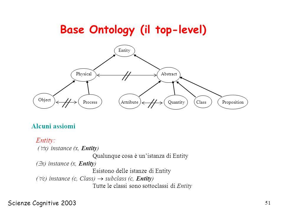 Base Ontology (il top-level)