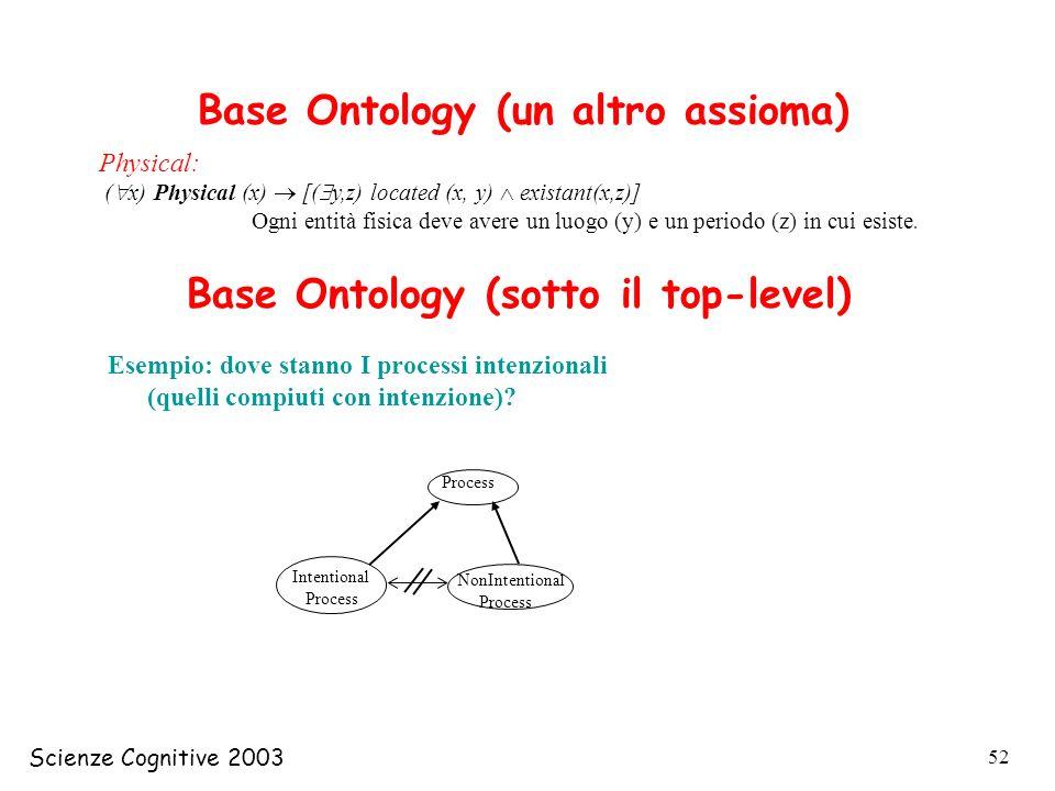 Base Ontology (un altro assioma)