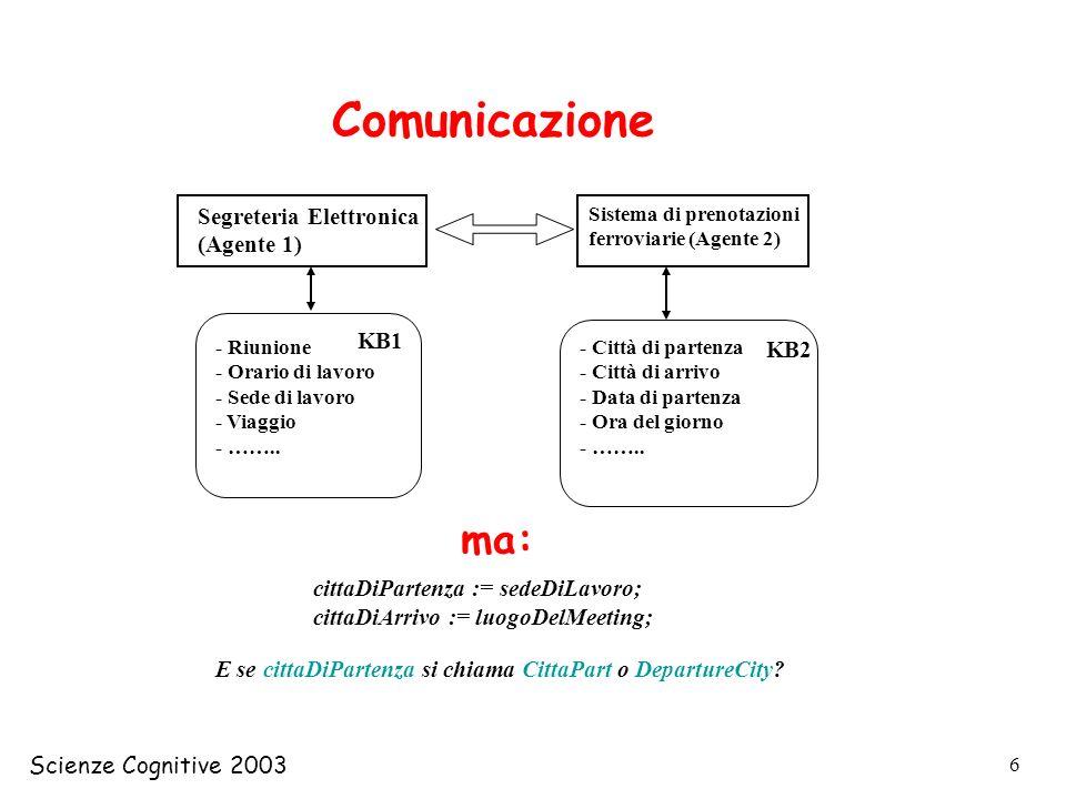 Comunicazione ma: Segreteria Elettronica (Agente 1) KB1 KB2