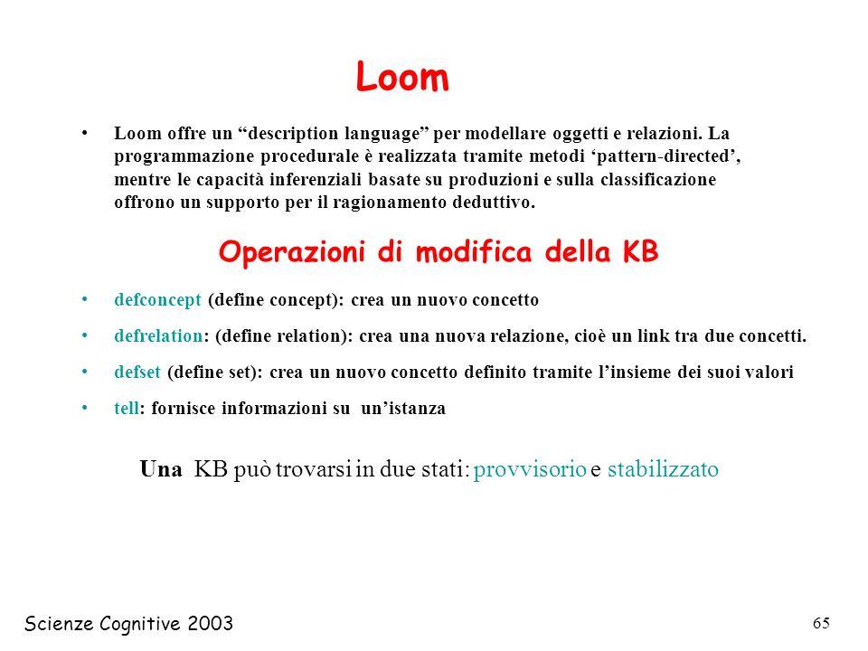 Loom Operazioni di modifica della KB