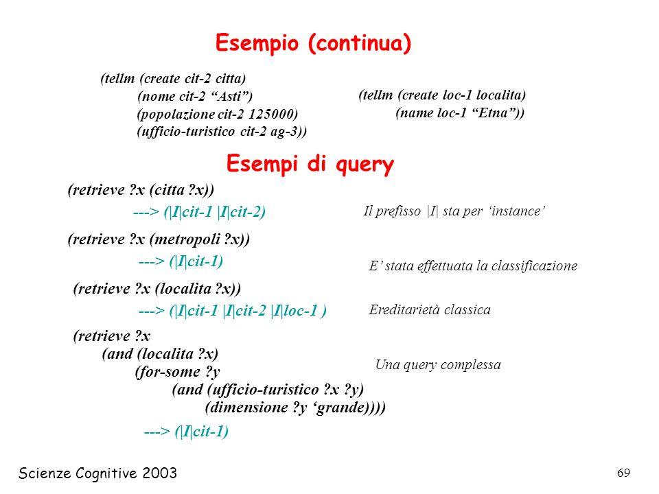 Esempio (continua) Esempi di query (retrieve x (citta x))