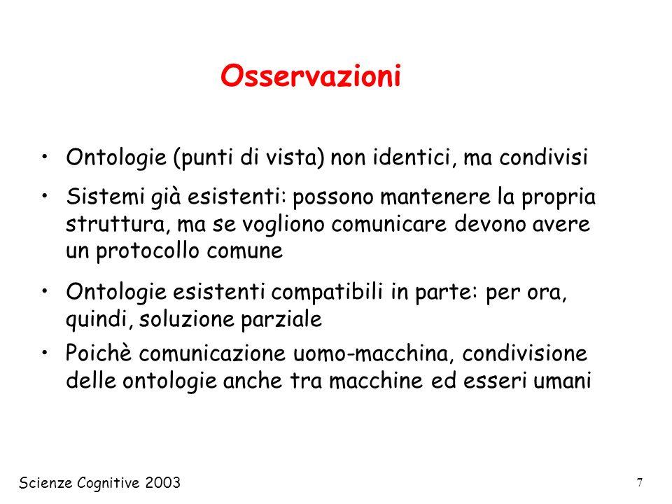 Osservazioni Ontologie (punti di vista) non identici, ma condivisi