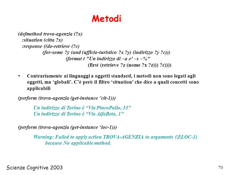 Metodi (defmethod trova-agenzia ( x) :situation (citta x)