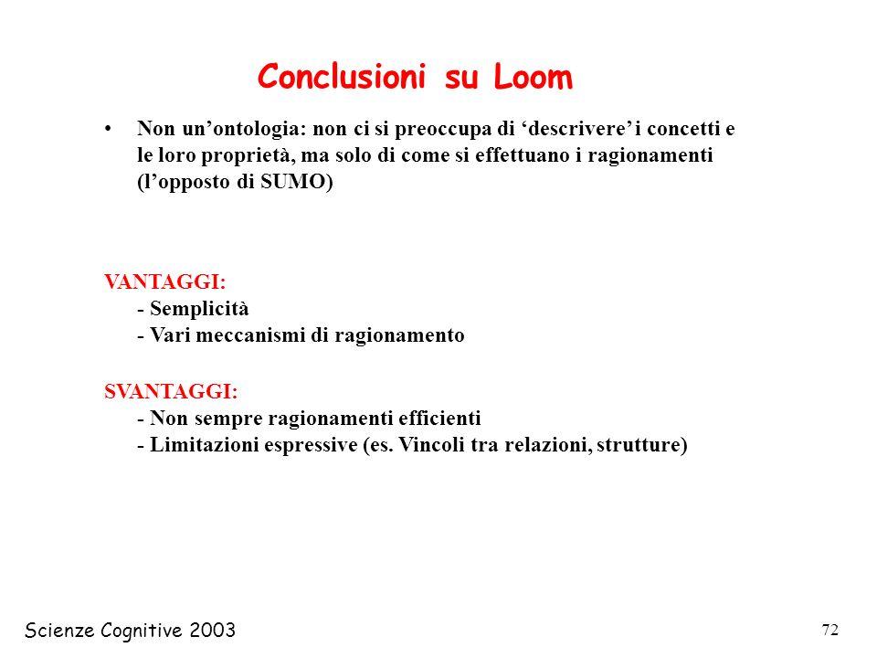 Conclusioni su Loom