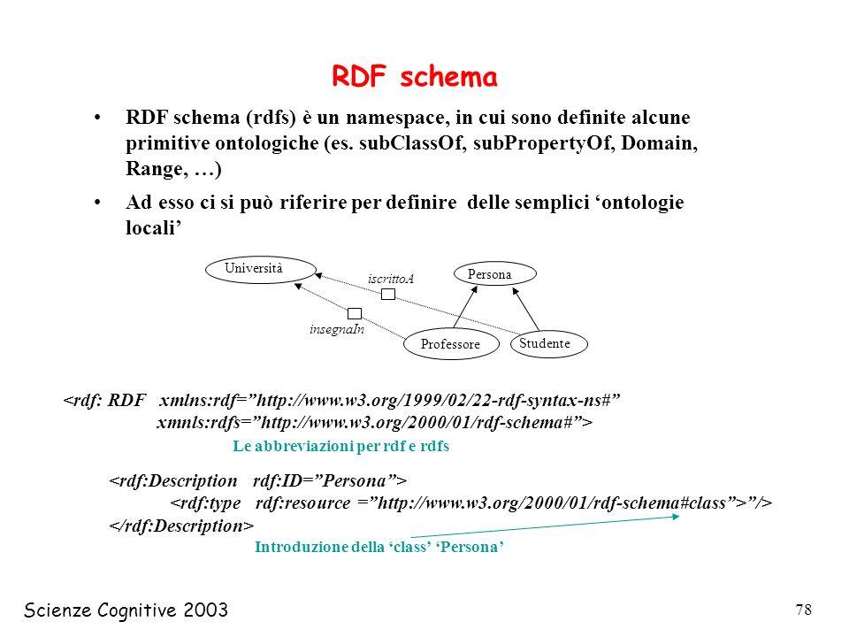 RDF schema RDF schema (rdfs) è un namespace, in cui sono definite alcune primitive ontologiche (es. subClassOf, subPropertyOf, Domain, Range, …)