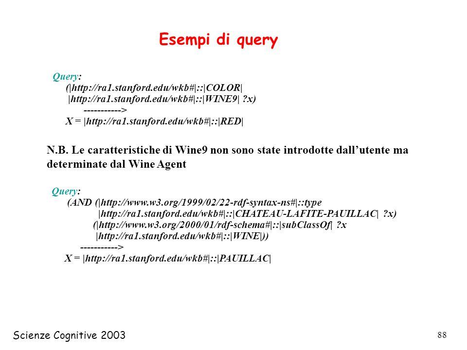 Esempi di query Query: (|http://ra1.stanford.edu/wkb#|::|COLOR| |http://ra1.stanford.edu/wkb#|::|WINE9| x)