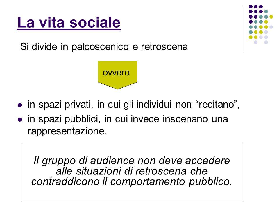 La vita sociale Si divide in palcoscenico e retroscena. in spazi privati, in cui gli individui non recitano ,