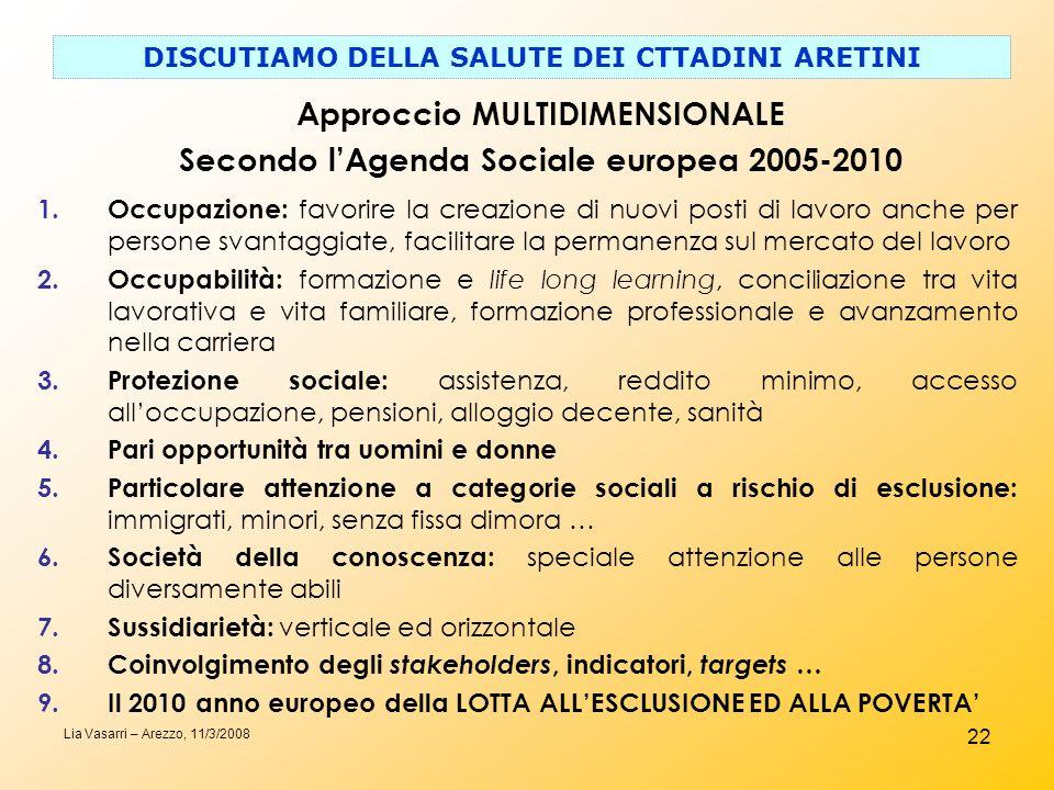 Approccio MULTIDIMENSIONALE Secondo l'Agenda Sociale europea 2005-2010