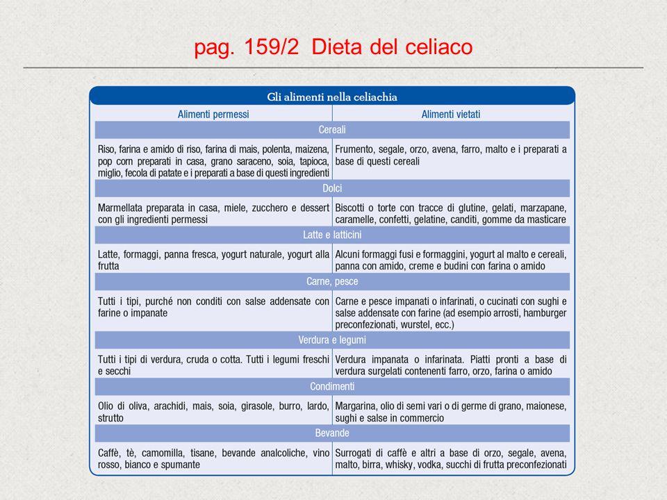 pag. 159/2 Dieta del celiaco 17 17