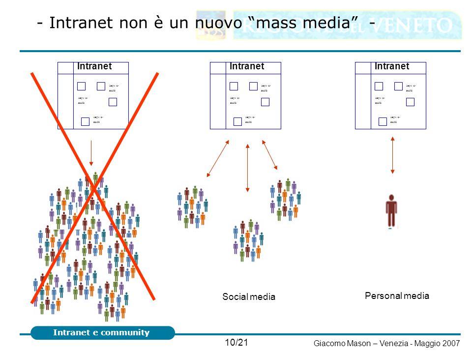- Intranet non è un nuovo mass media -