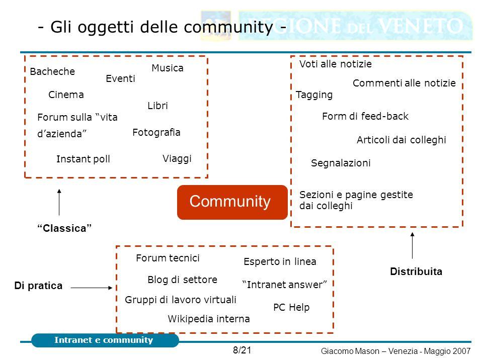 - Gli oggetti delle community -