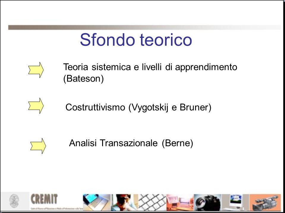 Sfondo teorico Teoria sistemica e livelli di apprendimento (Bateson)