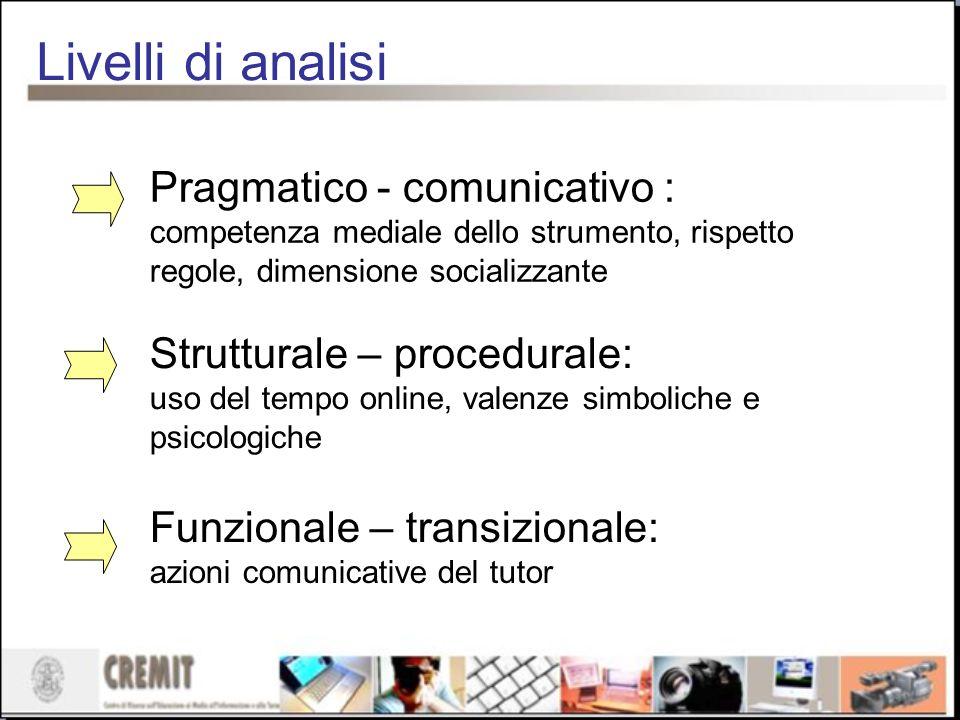 Livelli di analisi Pragmatico - comunicativo :